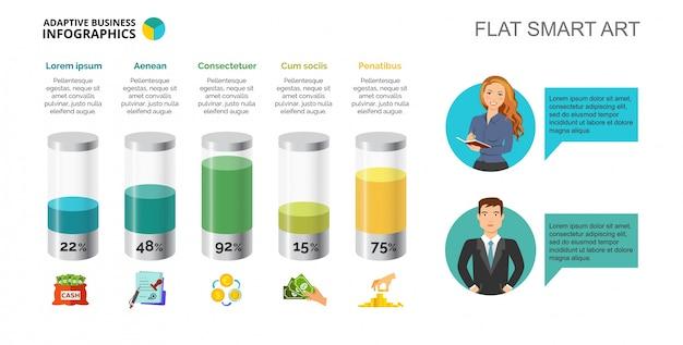 Plantilla de diapositiva del cuadro financiero de cinco barras