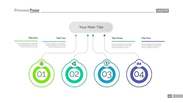 Plantilla de diapositiva de cuatro ideas empresariales