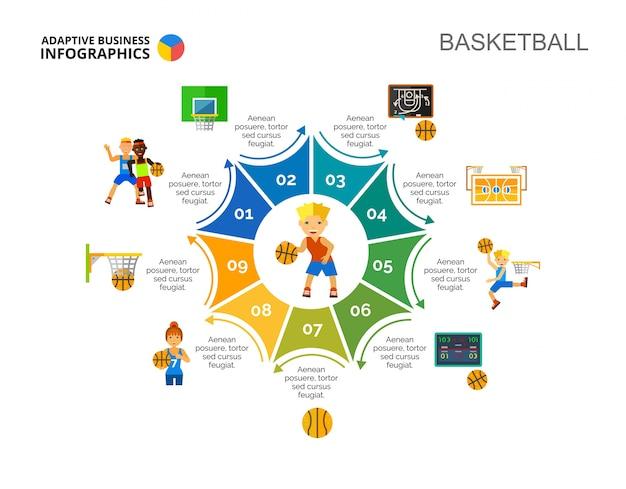 Plantilla de diapositiva de diagrama de ciclo