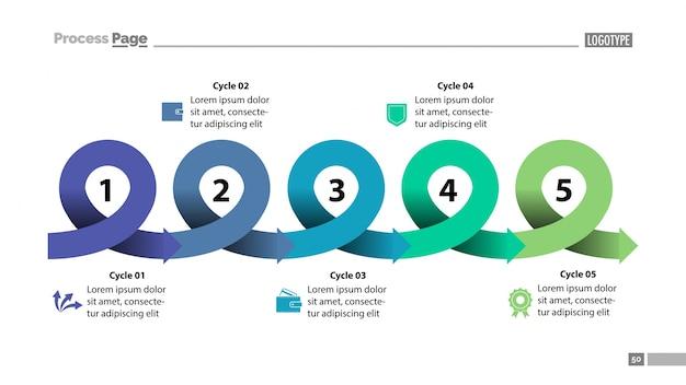 Plantilla de diapositiva de estrategia de cinco puntos