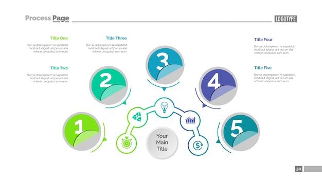 Plantilla de diapositiva de flujo de trabajo de cinco círculos