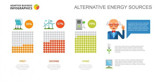 Plantilla de diapositiva de fuentes de energía alternativa