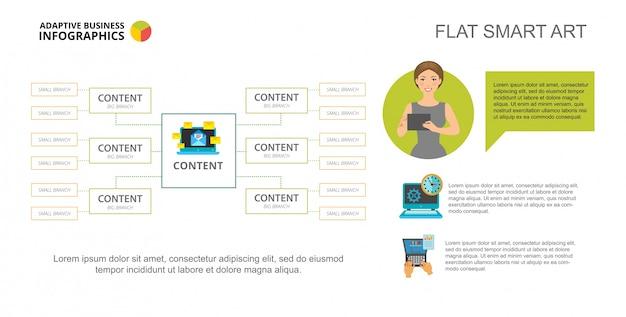 Plantilla de diapositiva de mapa mental de concepto de correo electrónico