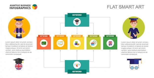 Plantilla de diapositiva de plan de flujo de educación