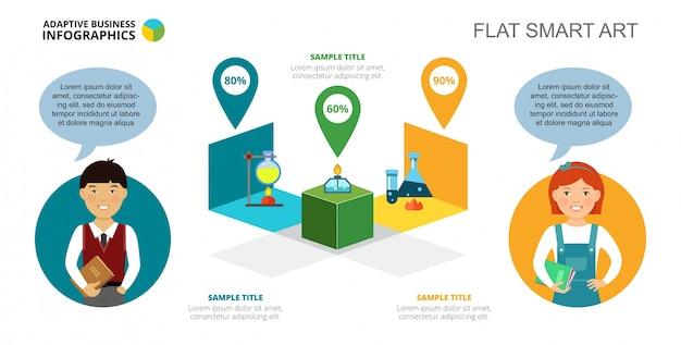 Plantilla de diapositiva de tres proyectos de ciencias