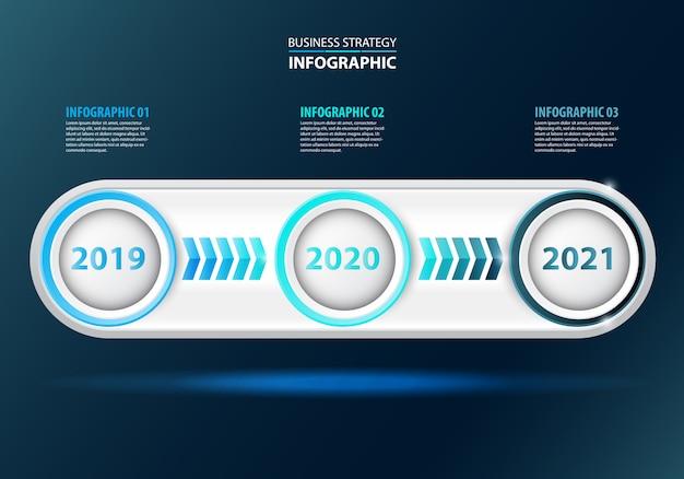 Plantilla de diseño de infografía de estrategia empresarial de línea de tiempo