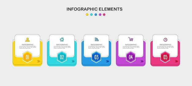 Plantilla de diseño de infografías de línea de tiempo de 5 pasos
