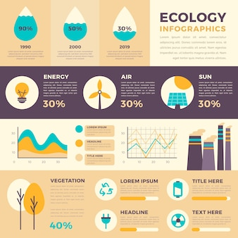 Plantilla de diseño plano ecología infografía con colores retro