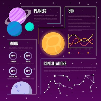 Plantilla de diseño plano universo infografía