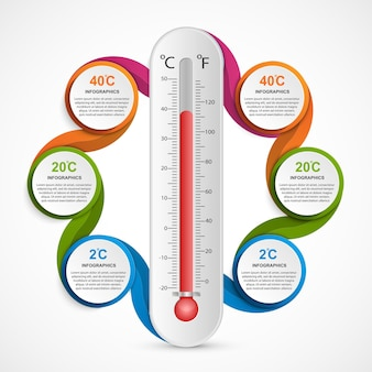 Plantilla de diseño de termómetro de infografías.