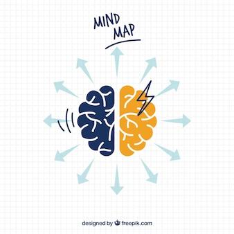 Plantilla divertida de mapa mental con cerebro
