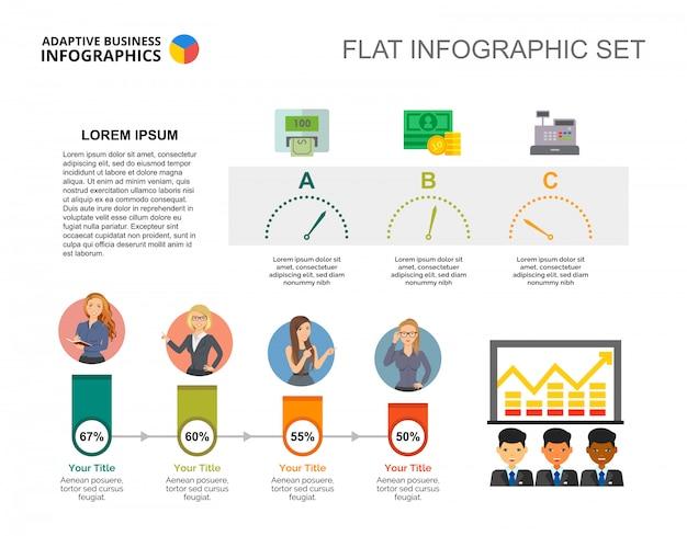 Plantilla de gráfico de porcentajes de cooperación para la presentación