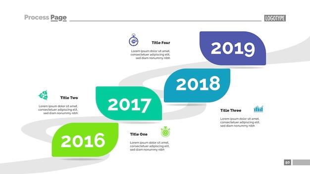 Plantilla de gráfico de proceso de línea de tiempo de cuatro años. visualización de datos comerciales.