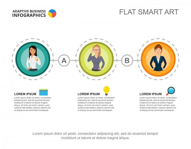 Plantilla de gráfico de proceso de tres ideas de negocio