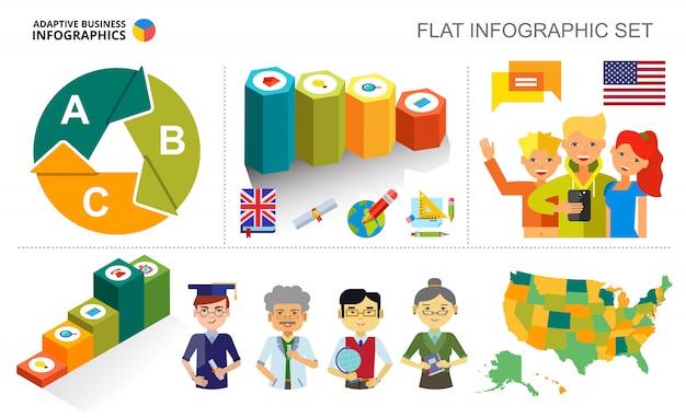 Plantilla de gráficos de proceso de educación para la presentación
