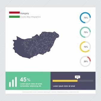 Plantilla de hungría mapa y bandera infografía