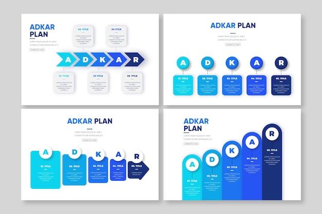Plantilla de infografía adkar