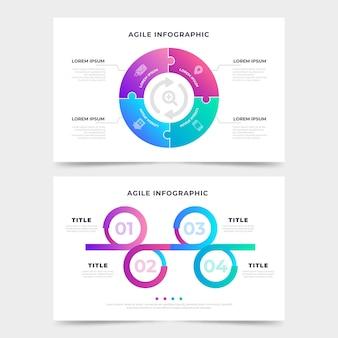 Plantilla de infografía ágil