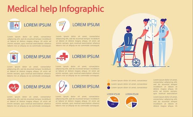 Plantilla de infografía de ayuda médica y atención médica.