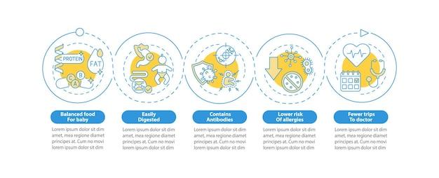 Plantilla de infografía de beneficios de lactancia materna aislada