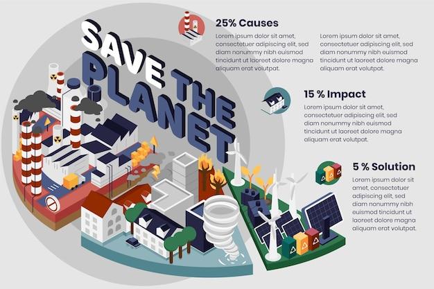 Plantilla de infografía de cambio climático degradado
