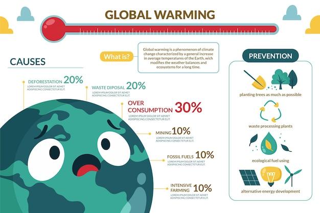 Plantilla de infografía de cambio climático plano dibujado a mano
