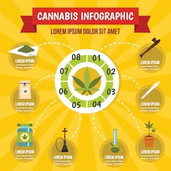 Plantilla infografía cannabis, estilo plano.