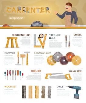Plantilla de infografía de carpintería colorida
