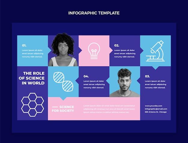 Plantilla de infografía de ciencia plana