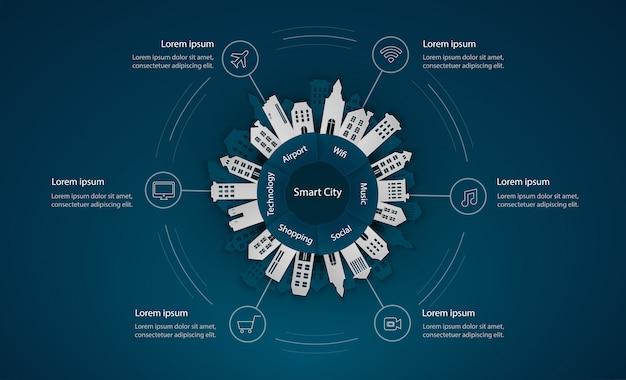 Plantilla de infografía de ciudad inteligente