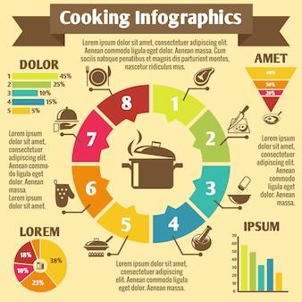 Plantilla de infografía de cocina