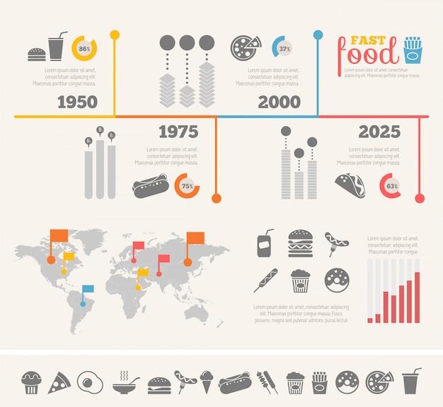 Plantilla de infografía de comida rápida.