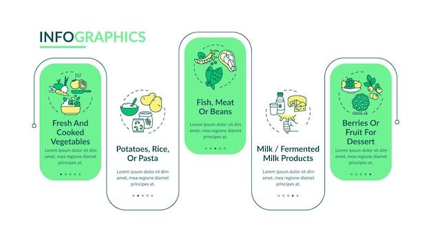 Plantilla de infografía de componentes de comida escolar saludable. elementos de diseño de presentación de bocadillos saludables.