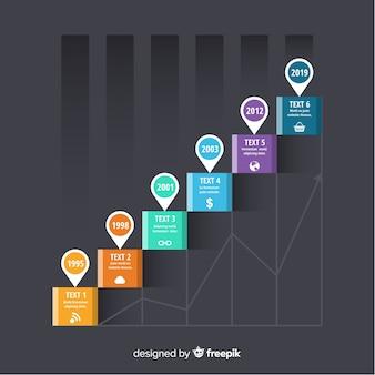 Plantilla de infografía con el concepto de línea de tiempo