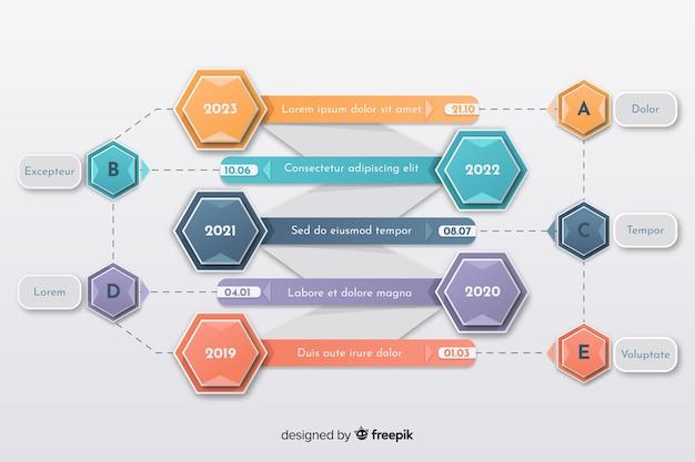 Plantilla de infografía creativa colorida línea de tiempo