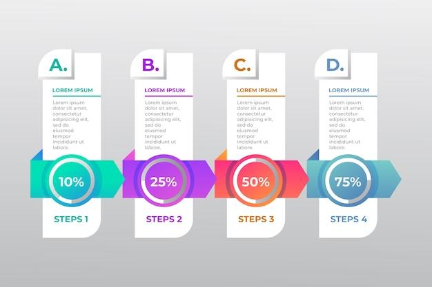Plantilla de infografía en cuatro pasos y cuadros de texto.