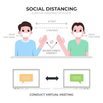 Plantilla de infografía de distanciamiento social