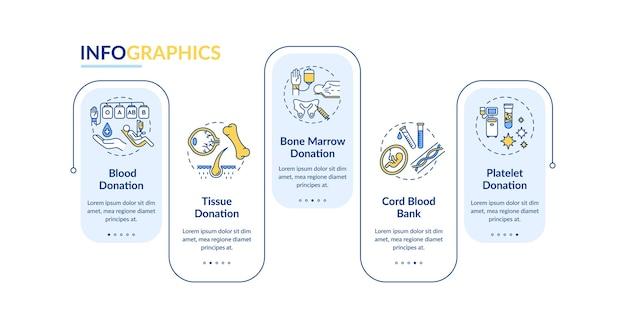 Plantilla de infografía de donación de órganos