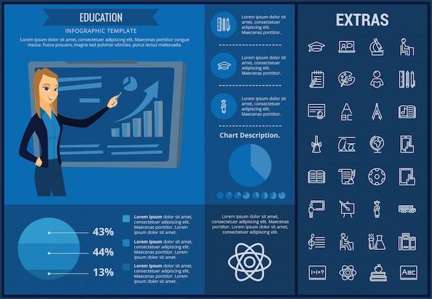 Plantilla de infografía educación, elementos e iconos