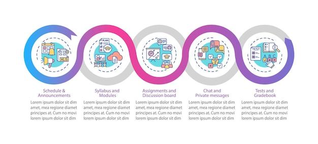 Plantilla de infografía de elementos del sistema de gestión de cursos en línea. elementos de diseño de presentación del plan de estudios. visualización de datos con 5 pasos. gráfico de la línea de tiempo del proceso. diseño de flujo de trabajo con iconos lineales