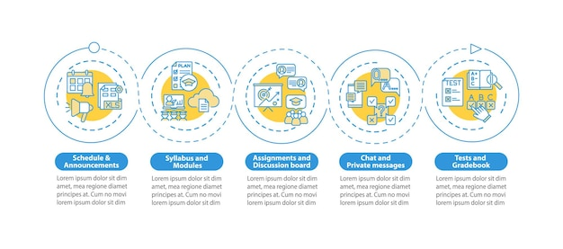 Plantilla de infografía de elementos del sistema de gestión de cursos en línea. programe elementos de diseño de presentación. visualización de datos con pasos. gráfico de la línea de tiempo del proceso. diseño de flujo de trabajo con iconos lineales