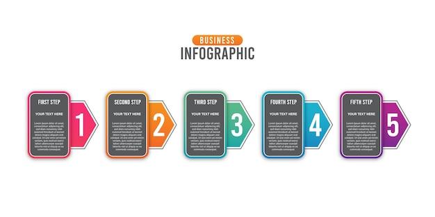 Plantilla de infografía empresarial de 5 pasos