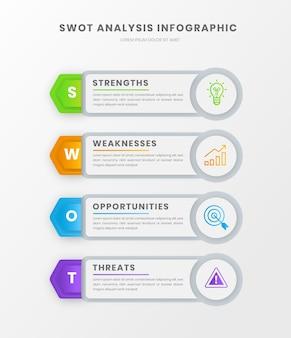 Plantilla de infografía empresarial de planificación estratégica de análisis foda
