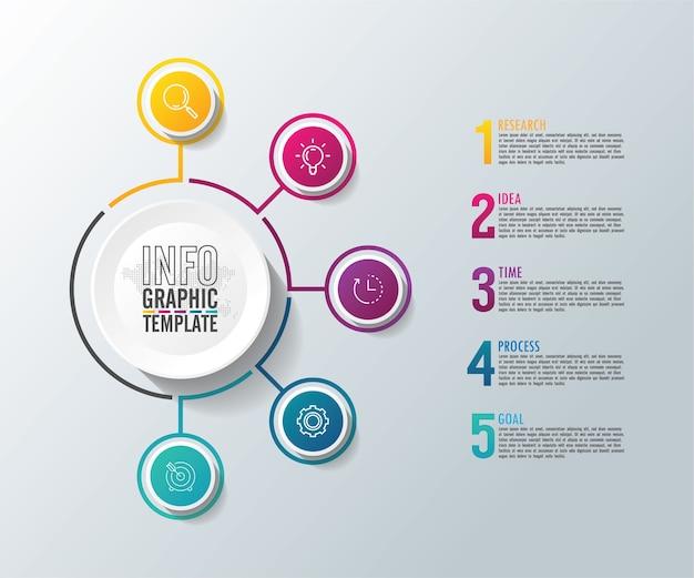 Plantilla de infografía empresarial de presentación con 5 pasos.