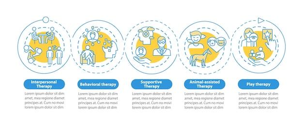 Plantilla de infografía de enfoques psicoterapéuticos.