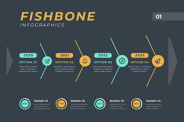 Plantilla de infografía espina de pescado
