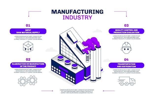 Plantilla de infografía de fabricación