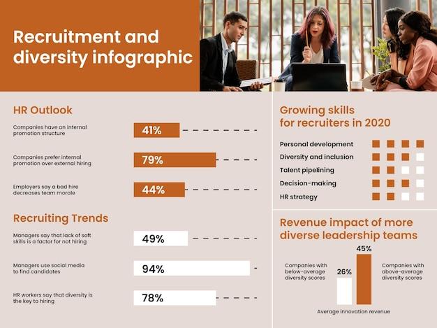 Plantilla de infografía general de diversidad de plan de reclutamiento profesional