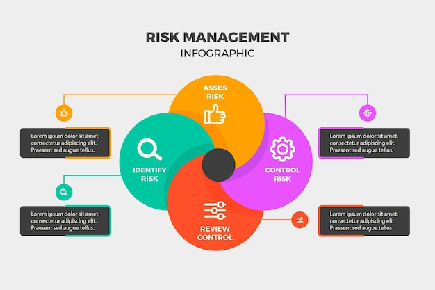 Plantilla de infografía de gestión de riesgos