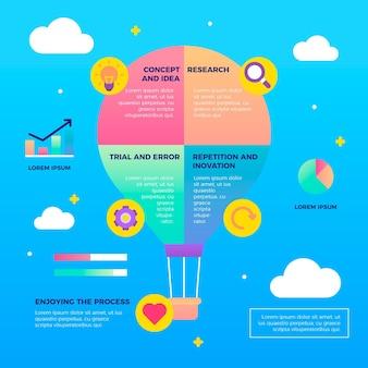 Plantilla de infografía de globo